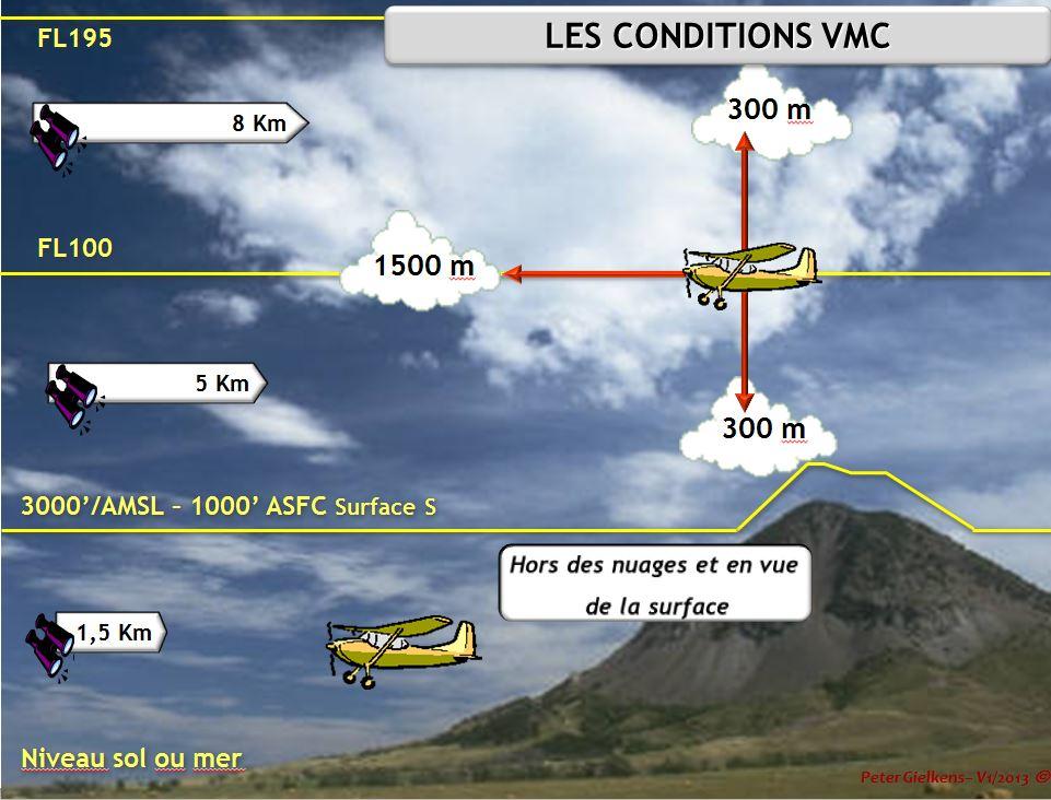 conditions-vmc